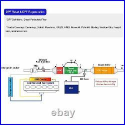 NEXAS NL102P Heavy Duty Truck Auto Diagnostic Scanner Tool DPF Regen OilReset US