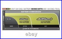 Ryobi 18V ONE+ Li-Ion Cordless 5-Tool Combo Kit with 2 Batteries + BAGNEW